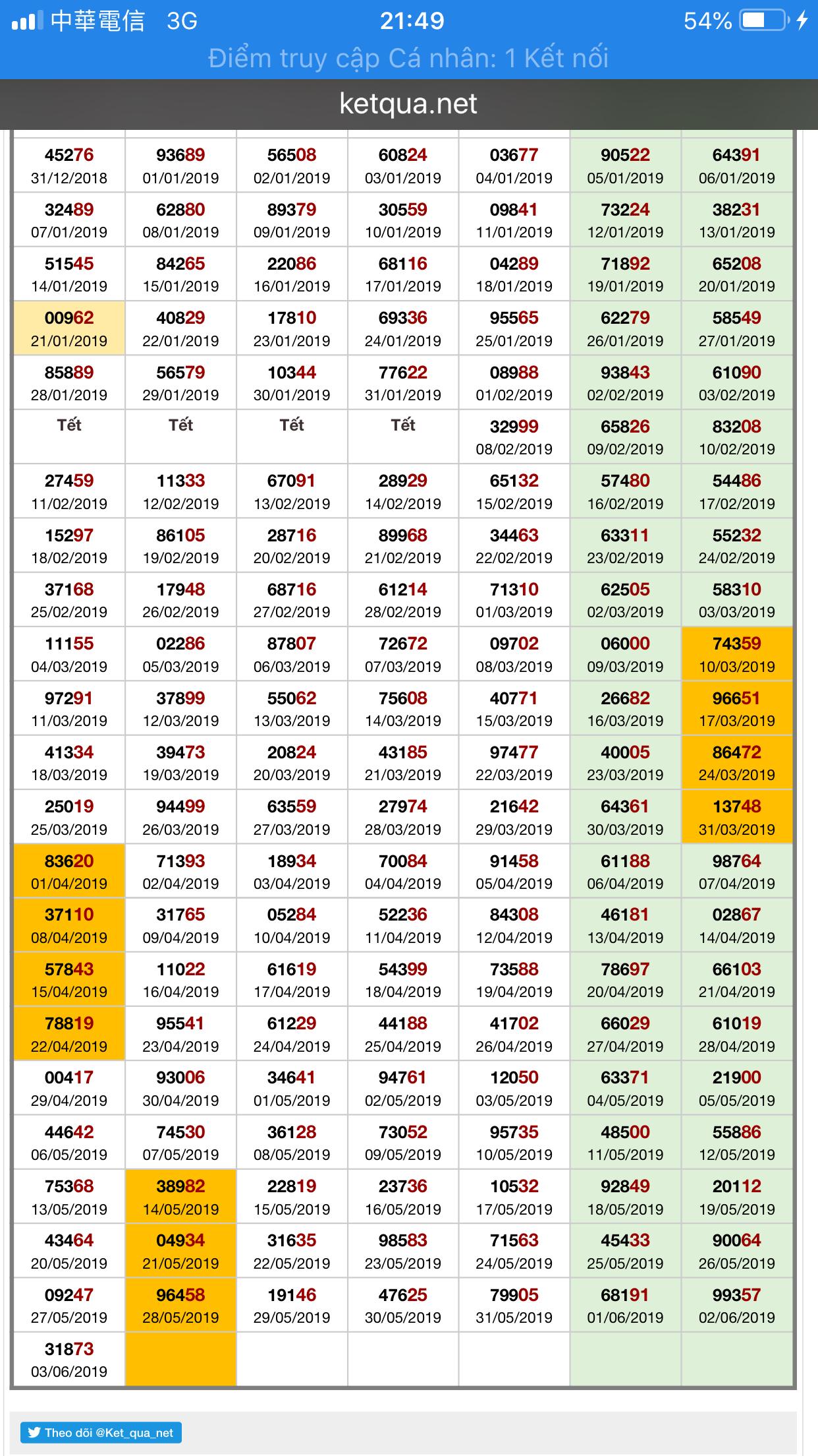 6A5A3478-0388-4BC1-8D8E-4FEDCE7FE03C.png