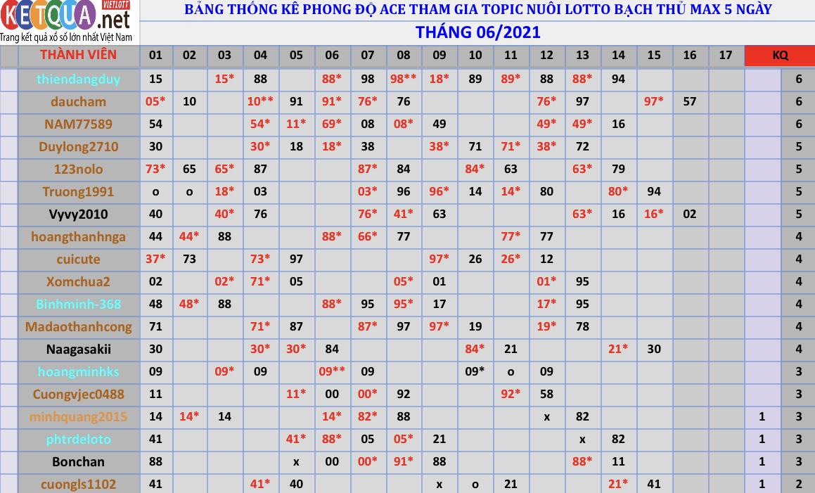 9B9517B2-6812-4F63-8829-206A59C65DF3.jpeg