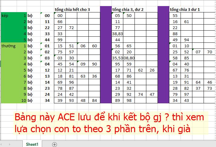 BANG LUU Y KHI THICH BỘ J.png
