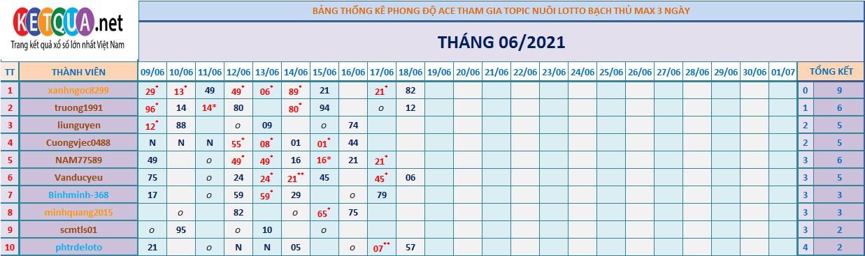 btl3 ngày tháng 6.png
