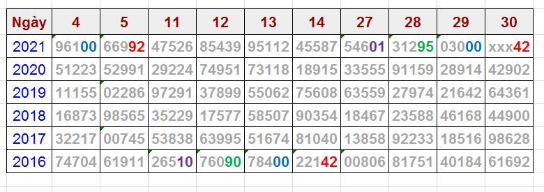 cau de 30-3-2021.png