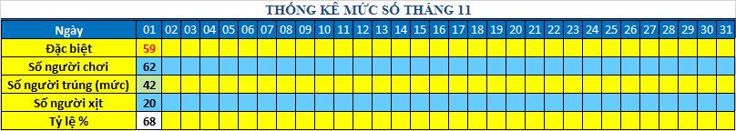 muc so dan 64s.png