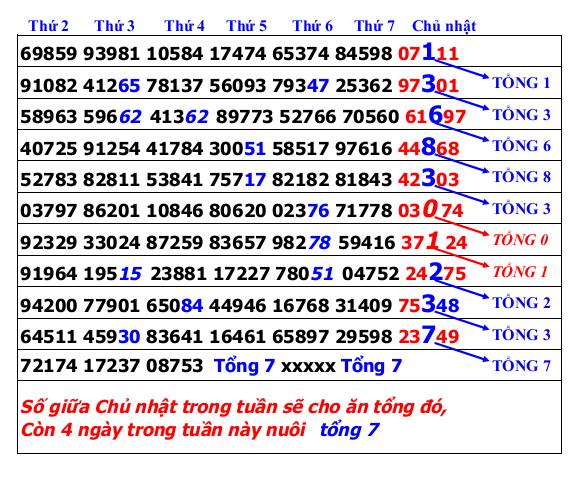 Nuoi Tong 7 tuan 43.png